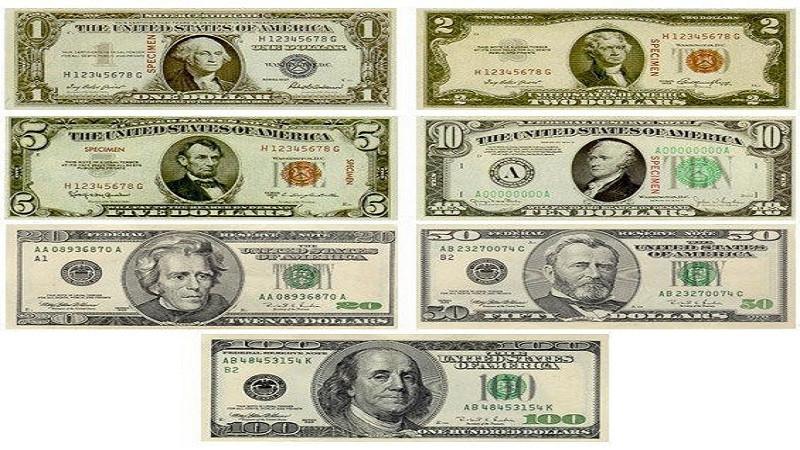 সর্বনিম্ন ফিতরা ১০, সর্বোচ্চ ১০০ ডলার